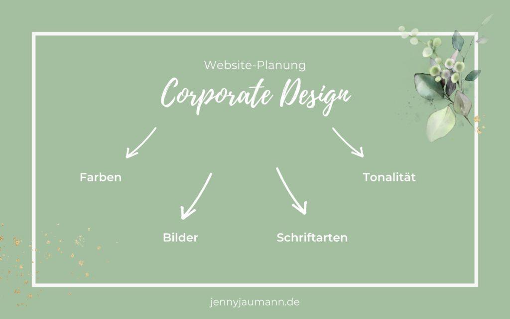 Website planen - Anleitung zur Website-Planung: Gestaltung