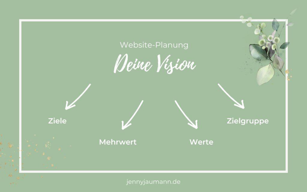 Website planen - Anleitung zur Website-Planung: Vision