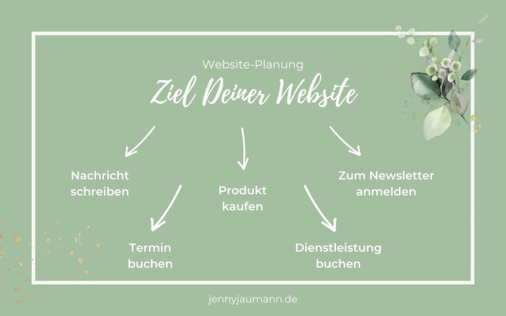 Website planen - Anleitung zur Website-Planung: Ziel